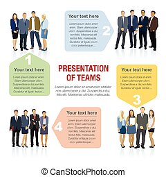 Presentation of teams