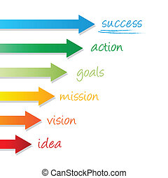 presentazione, grafico, successo
