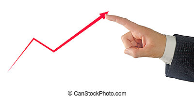 Presenting chart