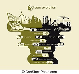 environment and air pollution and land infographic