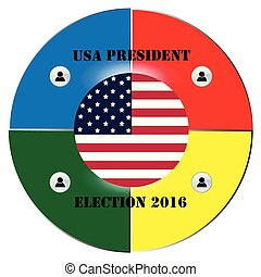 President election United State of America 2016