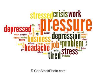 Pressure word cloud