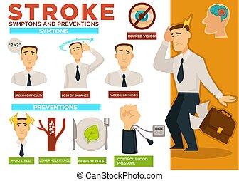 preventions, 海報, 症狀, 打擊, 矢量, 正文