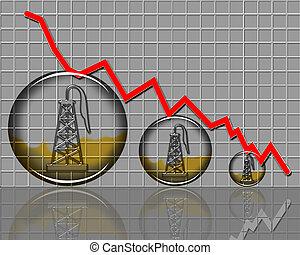 prezzi, dropping., olio
