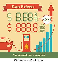 prezzi, gas, infographics