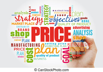 PRICE word cloud collage