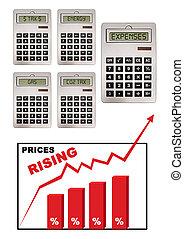 prijzen, inflatie