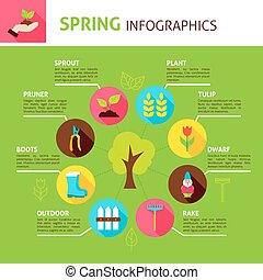 primavera, concetto, infographics