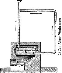 Principle of heating hot water, vintage engraving.