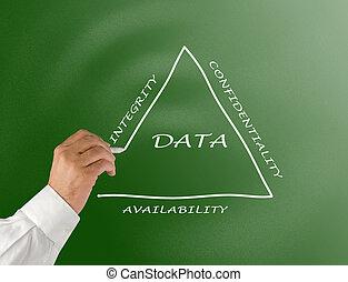 Principles of data management