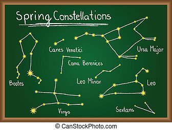 printemps, tableau, constellations