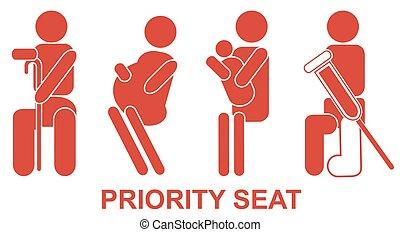 priorità, posti