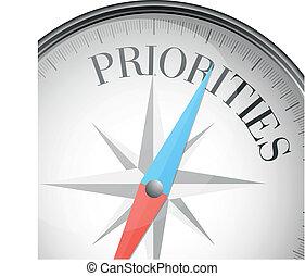 priorities, bussola