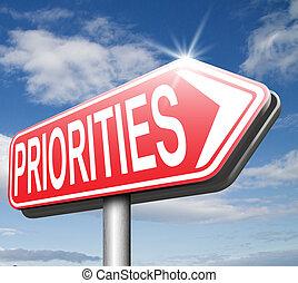 priorities important very high urgency info highest ...