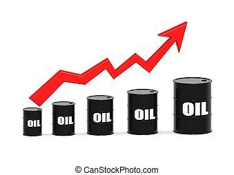 pris, ökande, olja