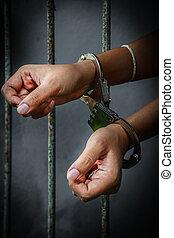 prisioneiro, prisão