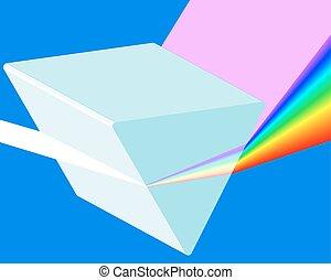prisma, spettro