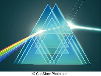 prismas, refração