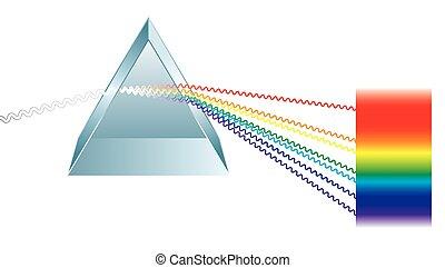 prisme, casse, lumière, triangulaire