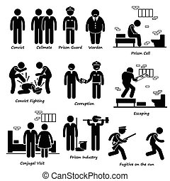 A set of human pictogram representing everything that is in a prison which includes the inmates, guard, warden, cell, convict fighting, corruption, prison industry, conjugal visit, and prisoner escaping from jail by breaking out.