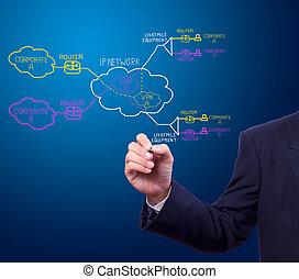 privé, écriture, business, réseau, virtuel, homme, main, concept