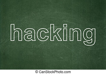 Privacy concept: Hacking on chalkboard background