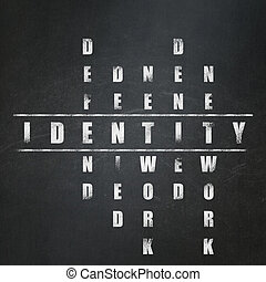 Privacy concept: Identity in Crossword Puzzle