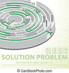 probleem, concept, oplossing