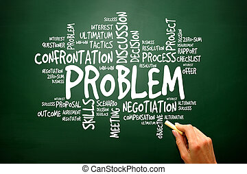 PROBLEM business concept words cloud, presentation background