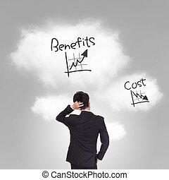 problem, kosten, Vorteile