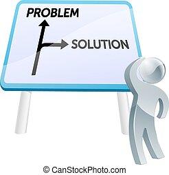 Problem or solution sign