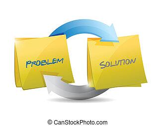 problem solution post cycle illustration design