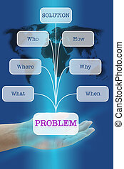 Problem Solving - Solution from Problem Analysis for...