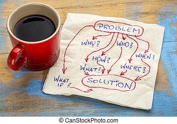 problema, perguntas, solução, conceito, ligado, guardanapo