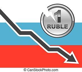 problema, rublo