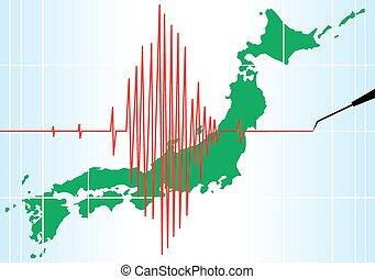 problemas, japón, sísmico