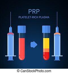 procédure, riche, thérapie, plaquette, plasma, infographics, affiche