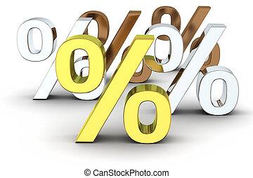 procentdel, symboler