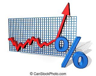 procento, graf