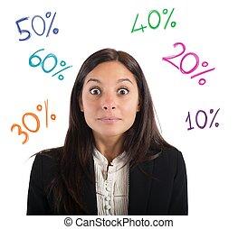 procentsats, av, profit