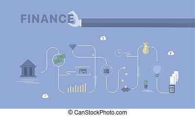 proces, achtergrond., financiën