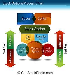 proces, aktie kort, valgmuligheder