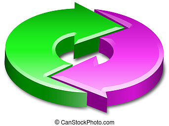 proces, cirkel, cyclus, pijl, 3d