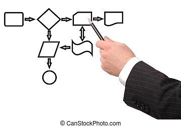 proces, diagram, czarnoskóry, rysunek, handlowy