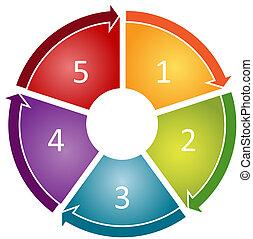 proces, diagram, handlowy, cykl