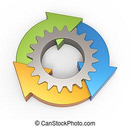 proces, diagram, schemat przepływu