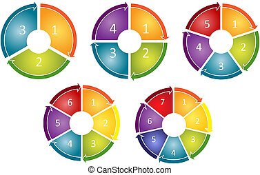 proces, diagram, zakelijk, cyclus