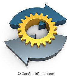 proces, flowchart, diagram