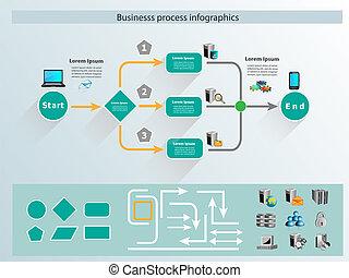 proces, handlowy, infographics