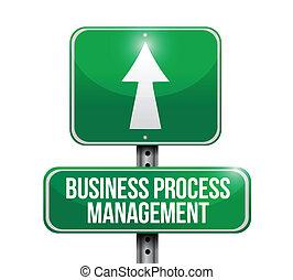proces, kierownictwo, handlowa ilustracja, znak